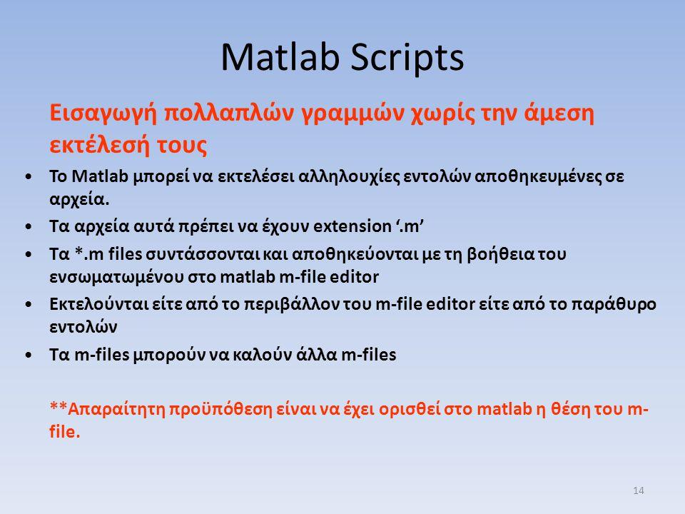 Matlab Scripts Εισαγωγή πολλαπλών γραμμών χωρίς την άμεση εκτέλεσή τους. Το Matlab μπορεί να εκτελέσει αλληλουχίες εντολών αποθηκευμένες σε αρχεία.