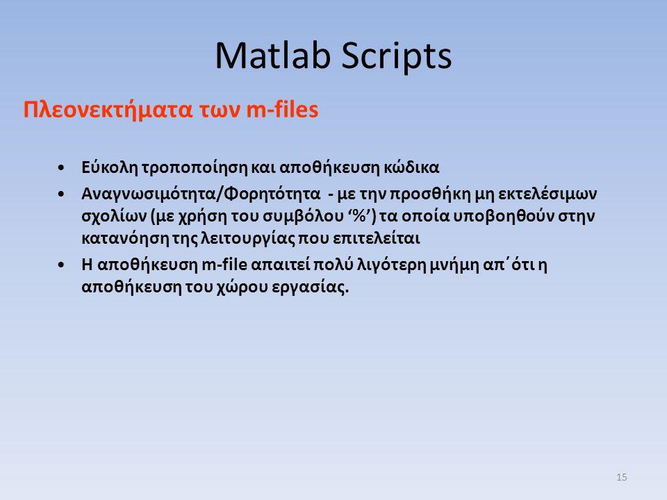 Matlab Scripts Πλεονεκτήματα των m-files