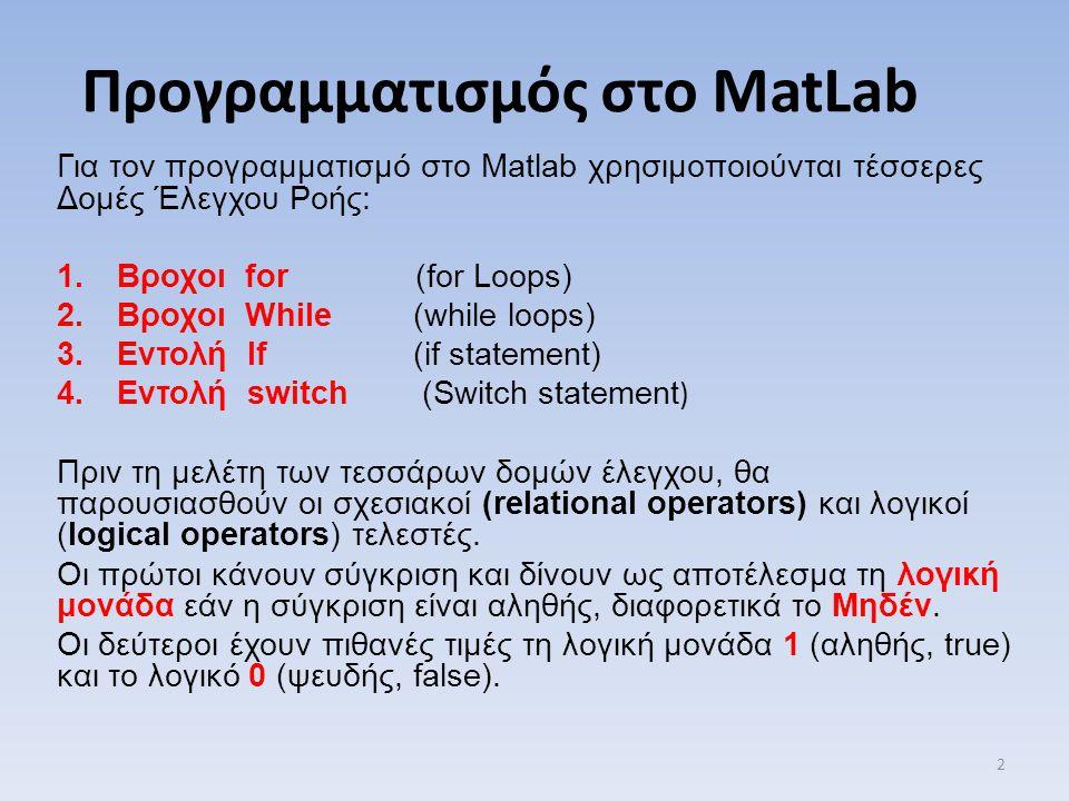 Προγραμματισμός στο ΜatLab