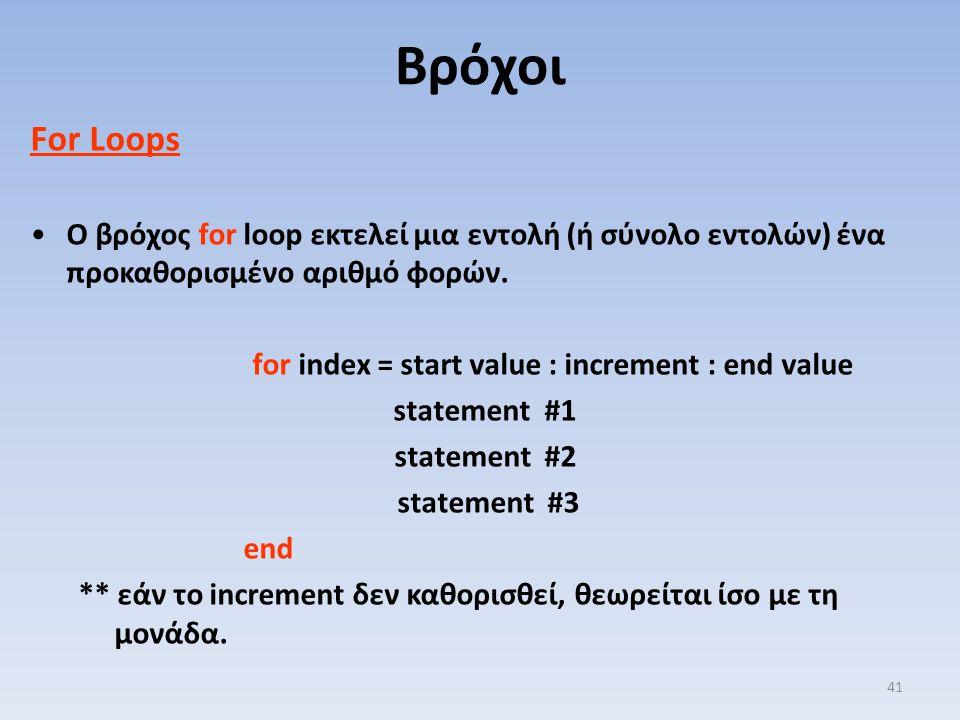 Βρόχοι For Loops. Ο βρόχος for loop εκτελεί μια εντολή (ή σύνολο εντολών) ένα προκαθορισμένο αριθμό φορών.
