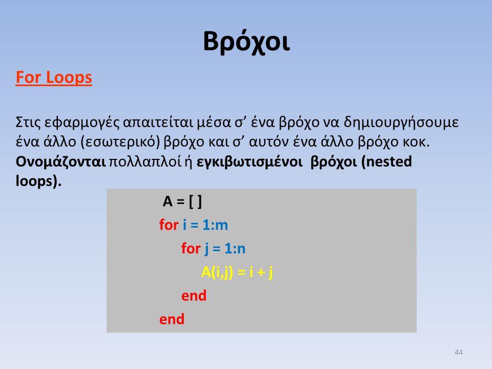 Βρόχοι For Loops.