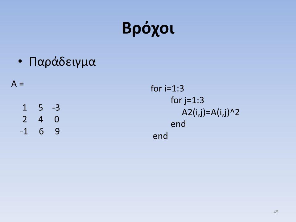 Βρόχοι Παράδειγμα A = for i=1:3 for j=1:3 1 5 -3 A2(i,j)=A(i,j)^2