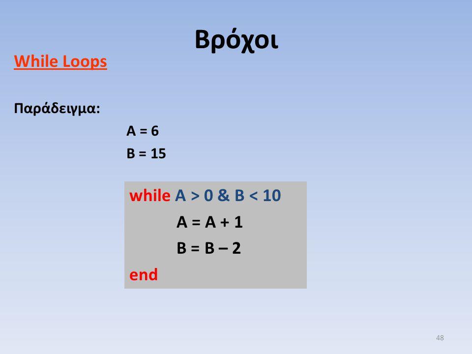 Βρόχοι While Loops while A > 0 & B < 10 A = A + 1 B = B – 2 end