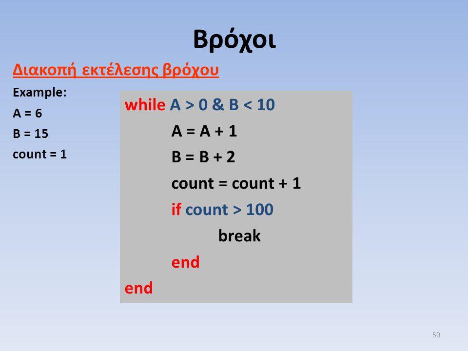 Βρόχοι Διακοπή εκτέλεσης βρόχου while A > 0 & B < 10 A = A + 1