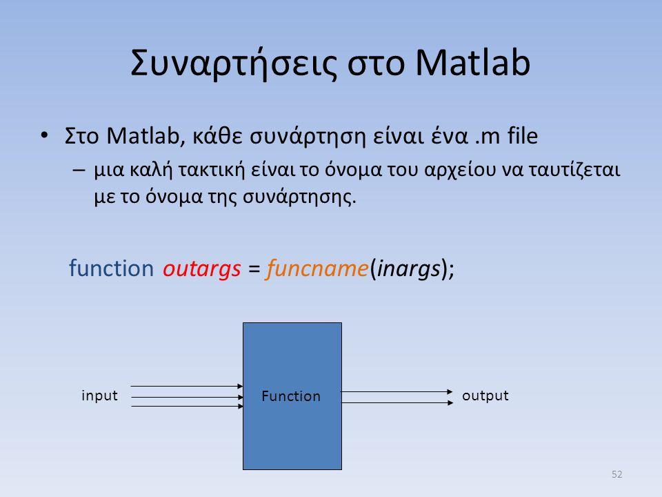 Συναρτήσεις στο Matlab