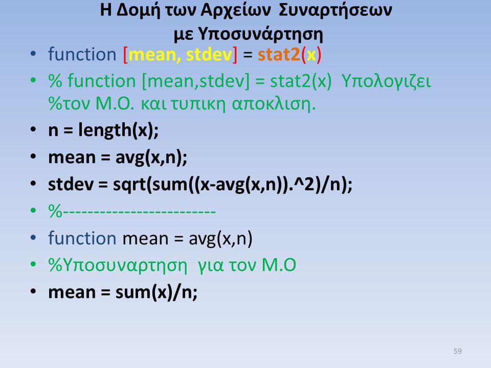 Η Δομή των Αρχείων Συναρτήσεων με Υποσυνάρτηση