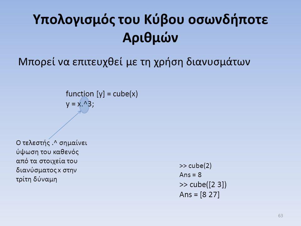Υπολογισμός του Κύβου οσωνδήποτε Αριθμών