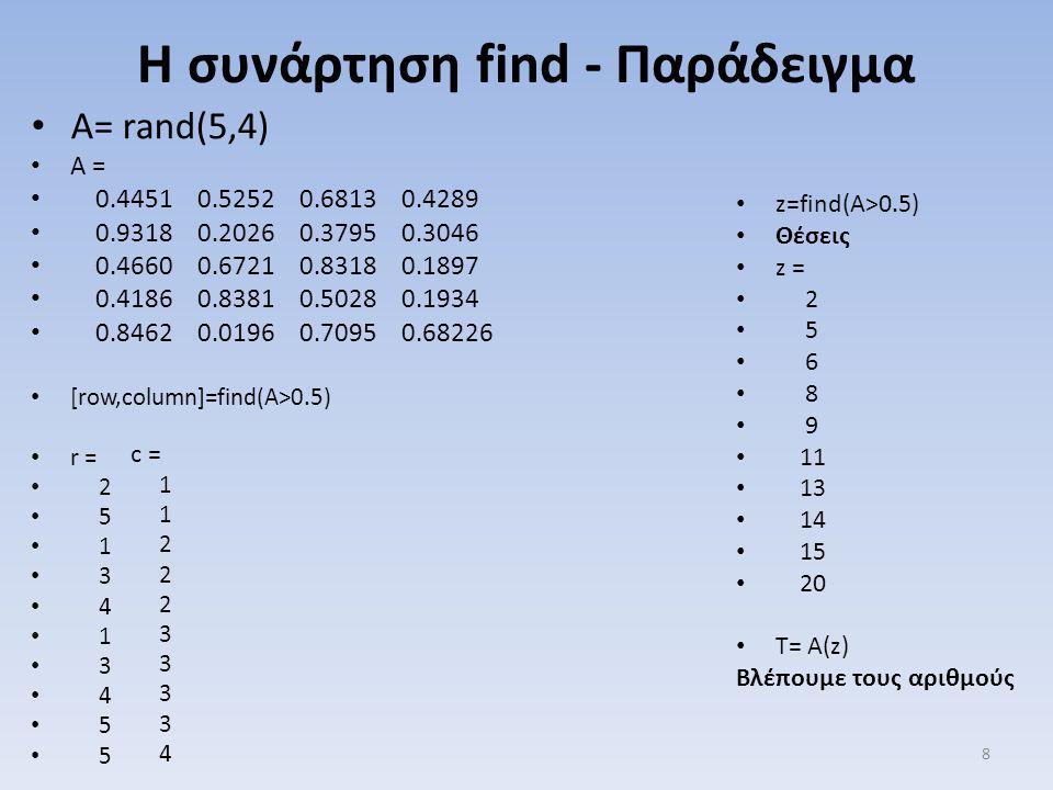 Η συνάρτηση find - Παράδειγμα