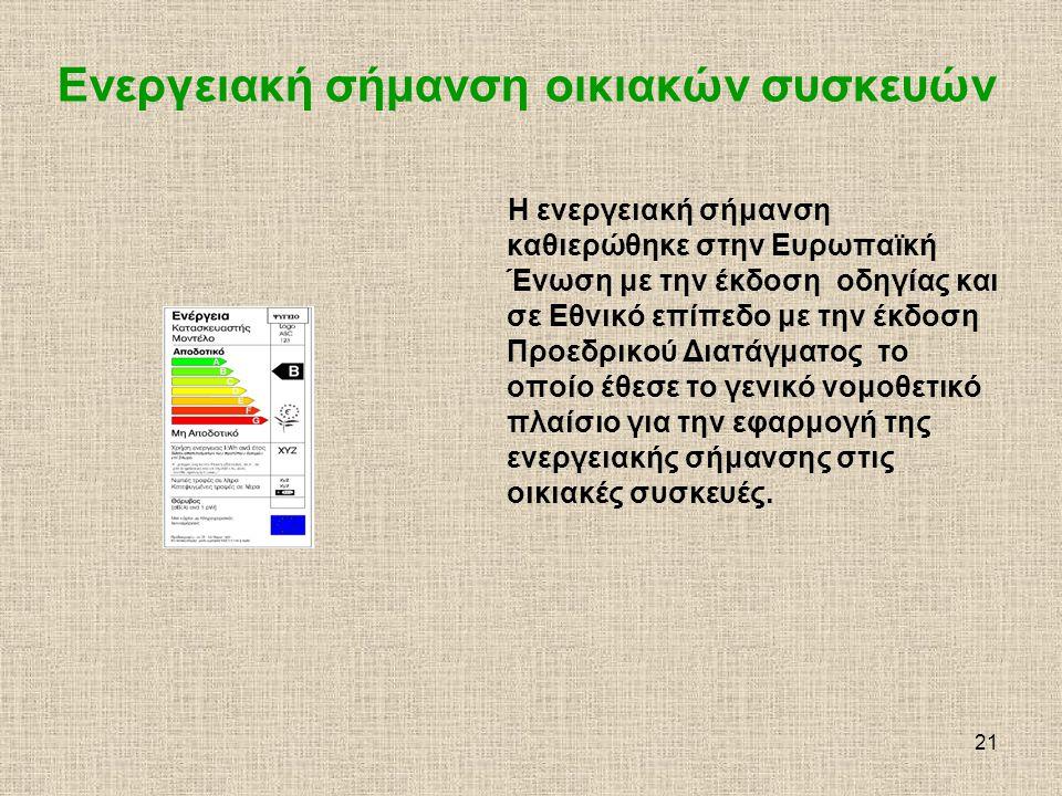 Ενεργειακή σήμανση οικιακών συσκευών
