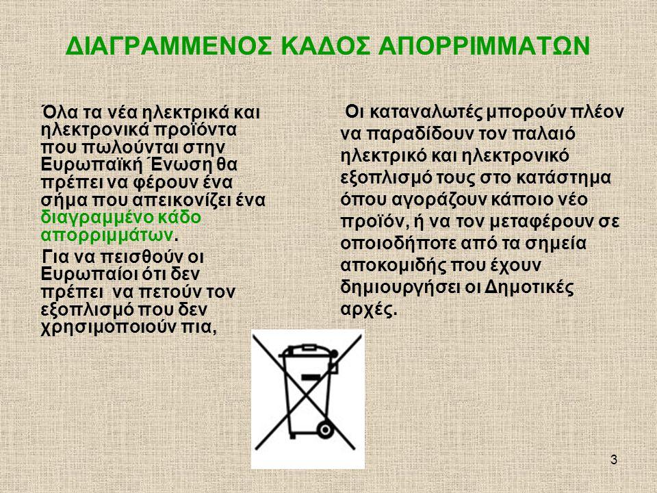 ΔΙΑΓΡΑΜΜΕΝΟΣ ΚΑΔΟΣ ΑΠΟΡΡΙΜΜΑΤΩΝ