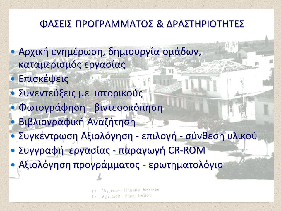 ΦΑΣΕΙΣ ΠΡΟΓΡΑΜΜΑΤΟΣ & ΔΡΑΣΤΗΡΙΟΤΗΤΕΣ