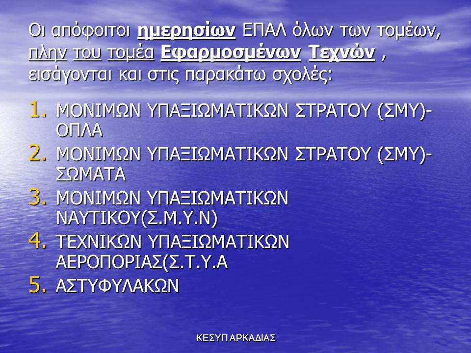 ΜΟΝΙΜΩΝ ΥΠΑΞΙΩΜΑΤΙΚΩΝ ΣΤΡΑΤΟΥ (ΣΜΥ)-ΟΠΛΑ