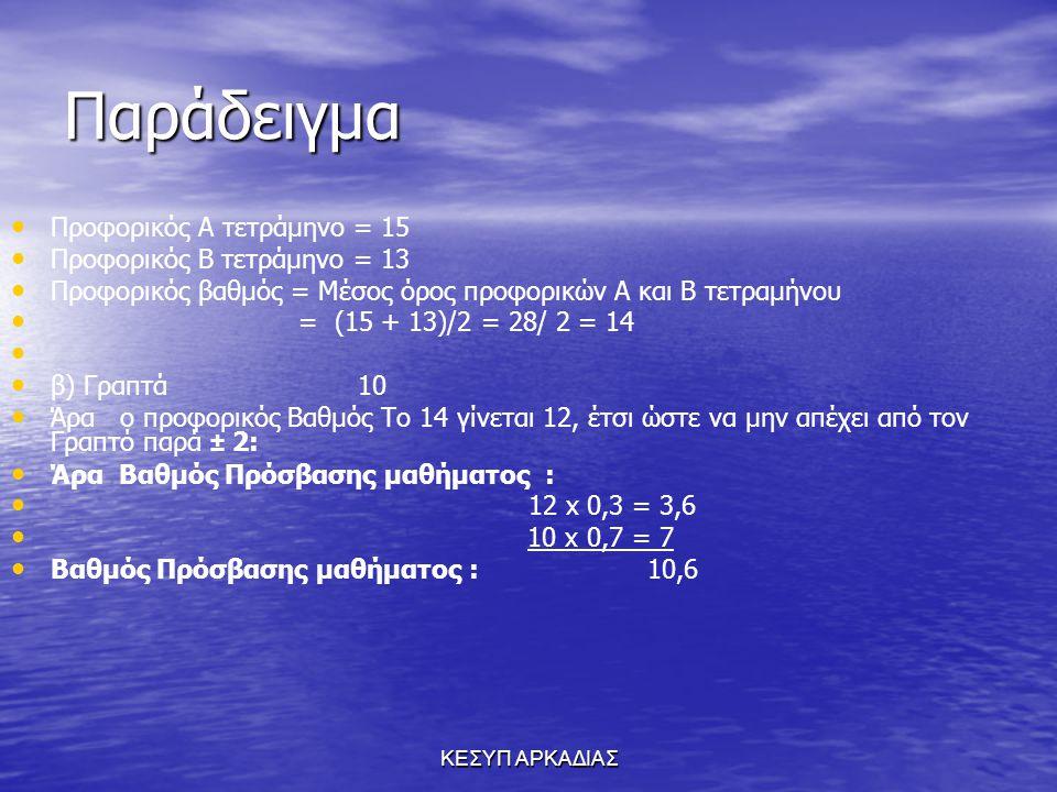Παράδειγμα Προφορικός Α τετράμηνο = 15 Προφορικός Β τετράμηνο = 13