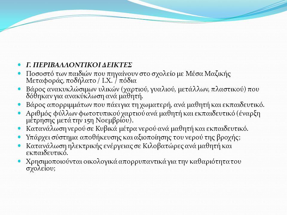 Γ. ΠΕΡΙΒΑΛΛΟΝΤΙΚΟΙ ΔΕΙΚΤΕΣ