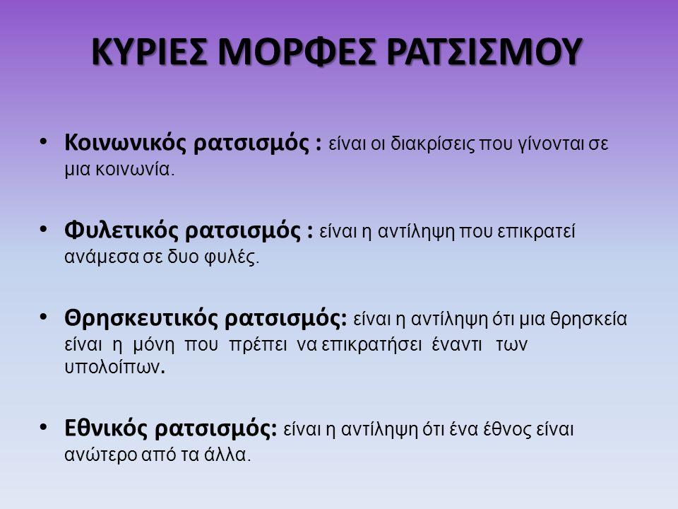 ΚΥΡΙΕΣ ΜΟΡΦΕΣ ΡΑΤΣΙΣΜΟΥ
