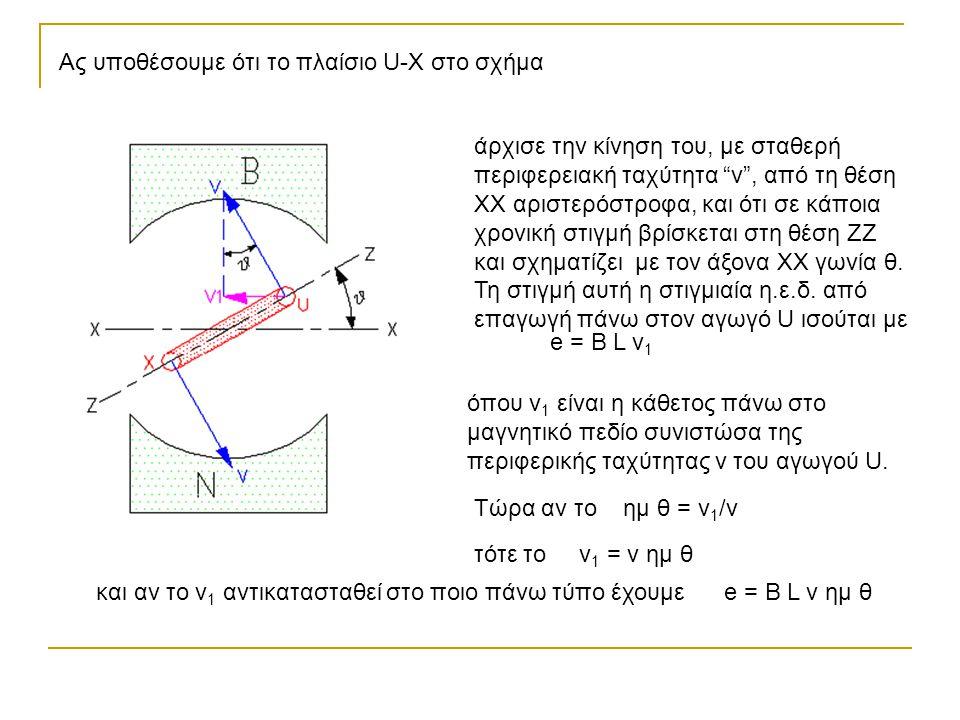 Ας υποθέσουμε ότι το πλαίσιο U-X στο σχήμα