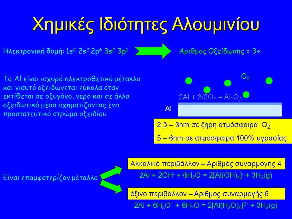 Χημικές Ιδιότητες Αλουμινίου