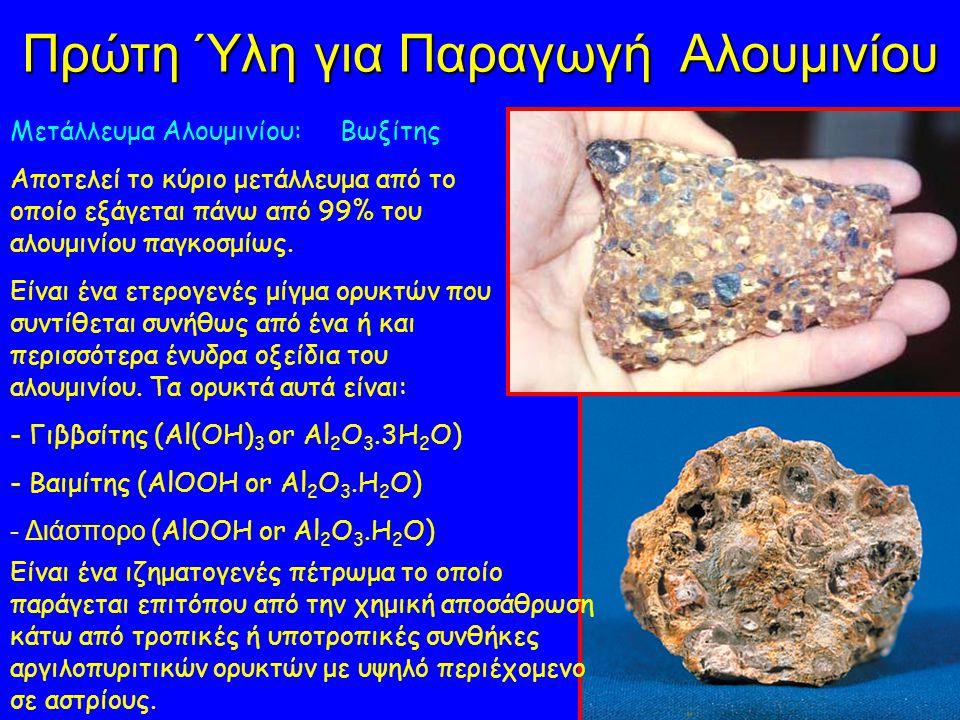 Πρώτη Ύλη για Παραγωγή Αλουμινίου