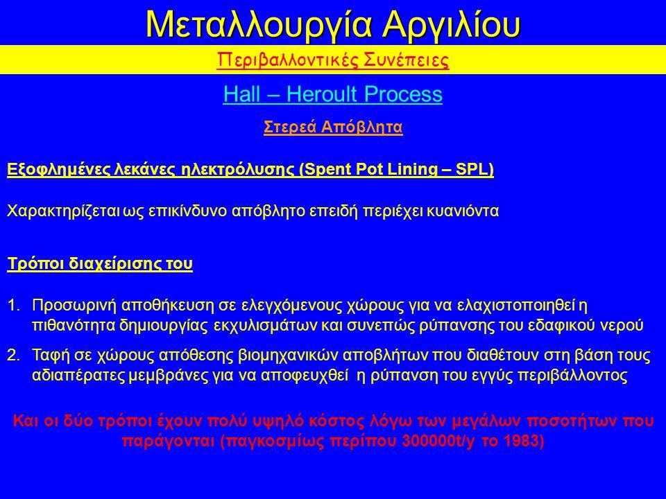 Μεταλλουργία Αργιλίου