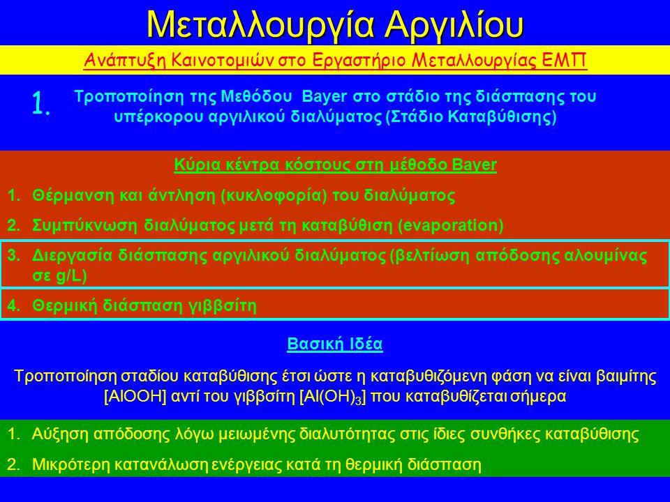Κύρια κέντρα κόστους στη μέθοδο Bayer