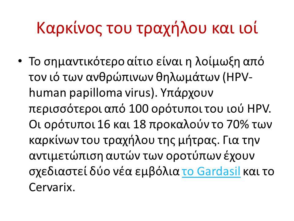Καρκίνος του τραχήλου και ιοί