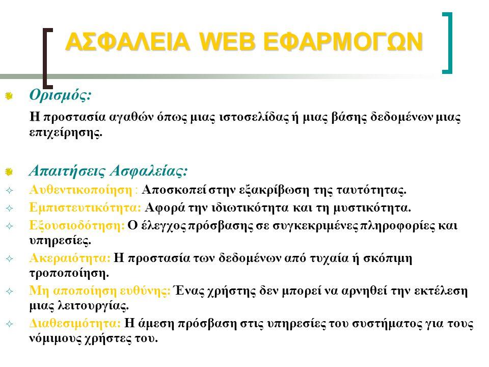ΑΣΦΑΛΕΙΑ WEB ΕΦΑΡΜΟΓΩΝ