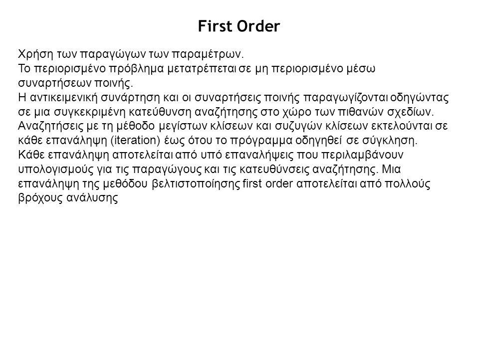 First Order Χρήση των παραγώγων των παραμέτρων.