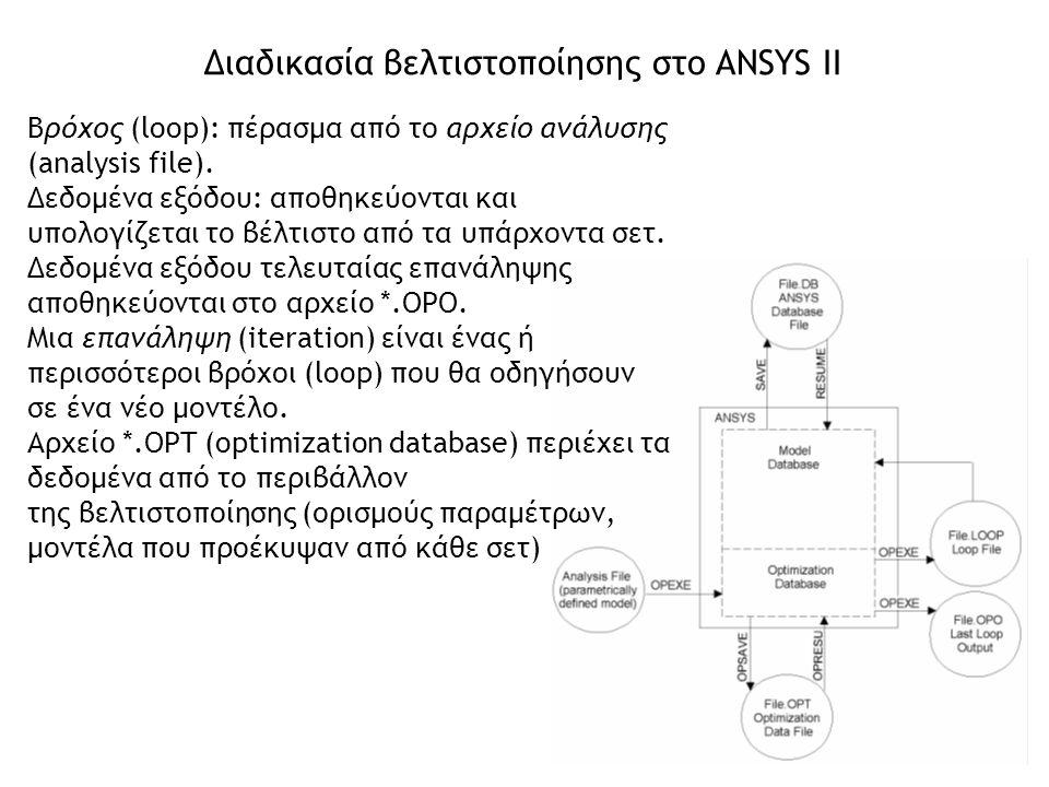 Διαδικασία βελτιστοποίησης στο ANSYS ΙΙ