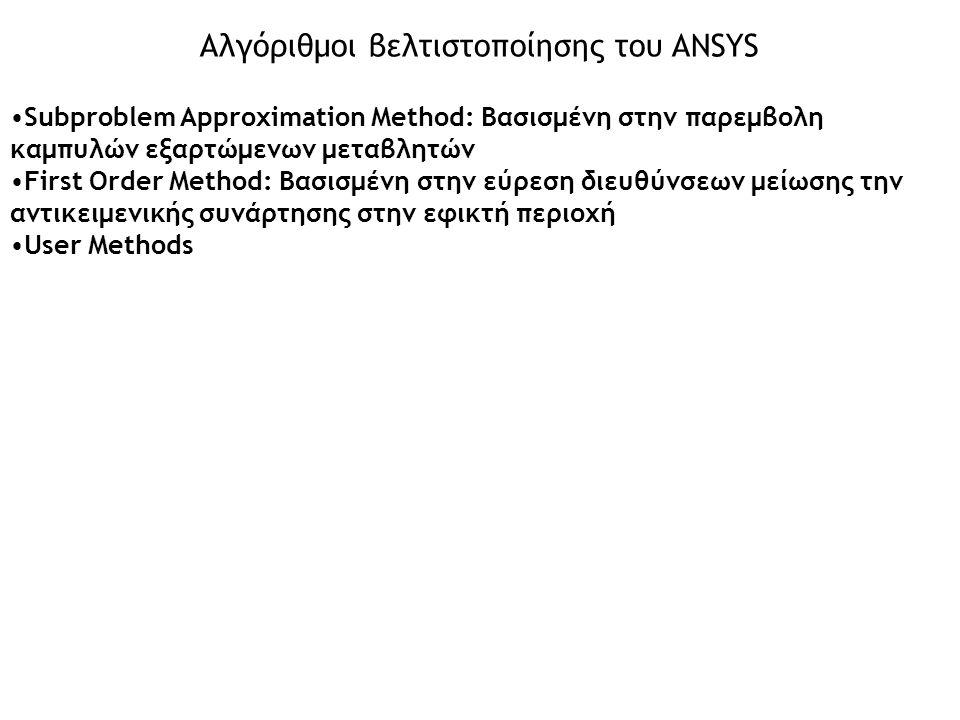 Αλγόριθμοι βελτιστοποίησης του ANSYS