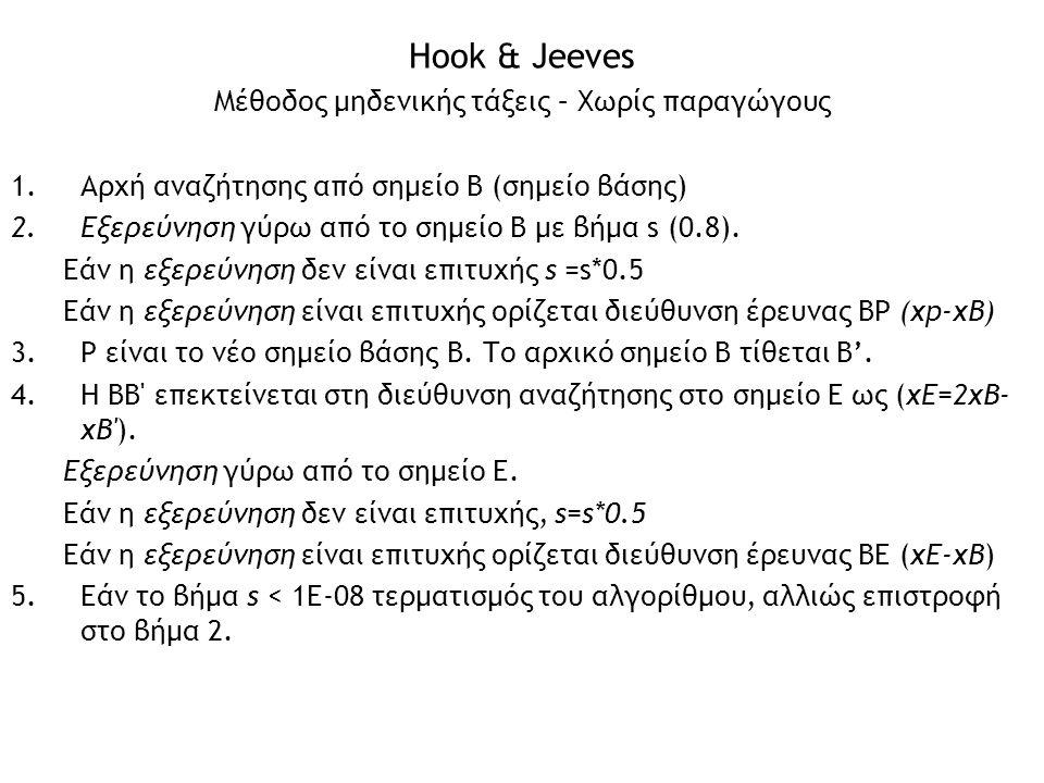 Hook & Jeeves Μέθοδος μηδενικής τάξεις – Χωρίς παραγώγους