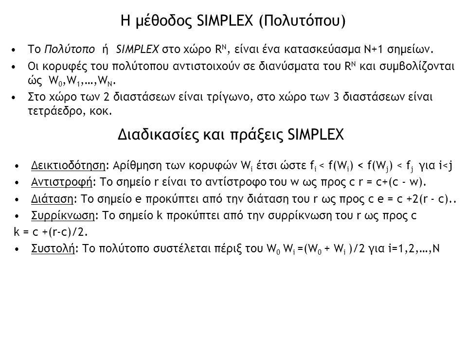 Η μέθοδος SIMPLEX (Πολυτόπου)
