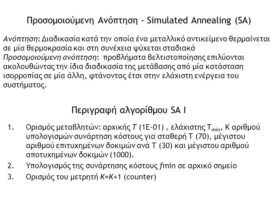 Προσομοιούμενη Ανόπτηση - Simulated Annealing (SA)