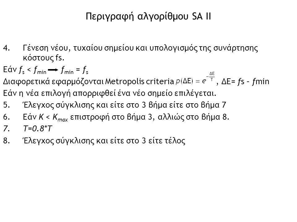 Περιγραφή αλγορίθμου SΑ ΙΙ