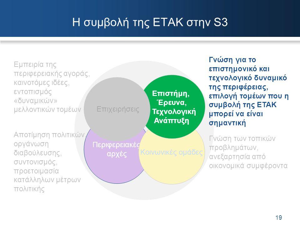 Η συμβολή της ΕΤΑΚ στην S3