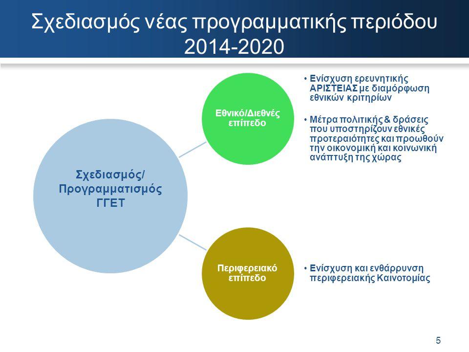 Σχεδιασμός νέας προγραμματικής περιόδου 2014-2020