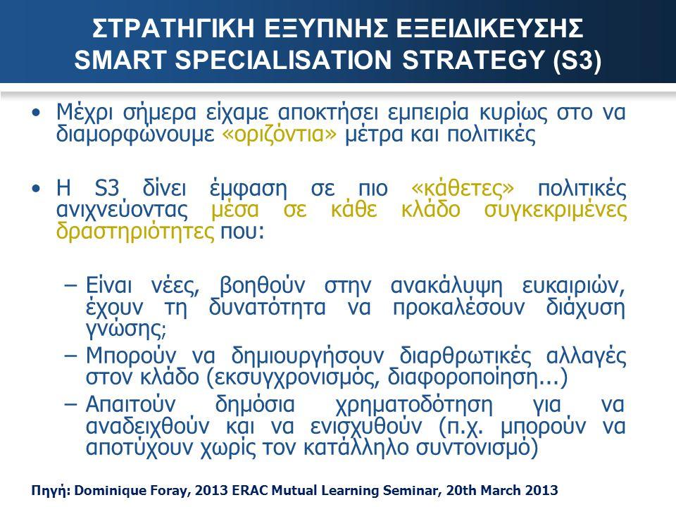 ΣΤΡΑΤΗΓΙΚΗ ΕΞΥΠΝΗΣ ΕΞΕΙΔΙΚΕΥΣΗΣ SMART SPECIALISATION STRATEGY (S3)