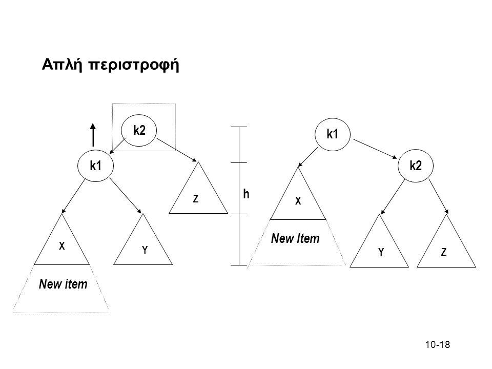 Απλή περιστροφή X Y Z k2 k1 h New item New Item
