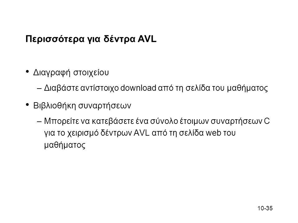Περισσότερα για δέντρα AVL
