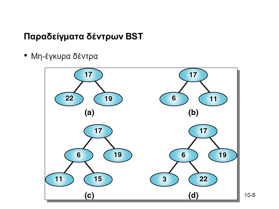 Παραδείγματα δέντρων BST