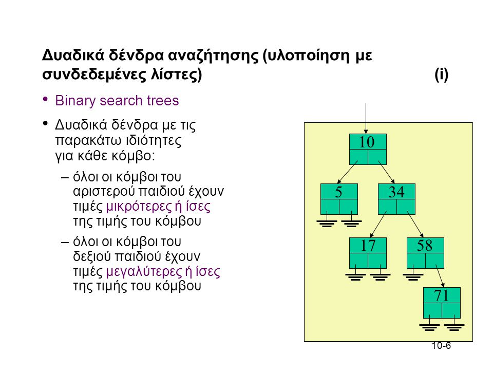 Δυαδικά δένδρα αναζήτησης (υλοποίηση με συνδεδεμένες λίστες) (i)