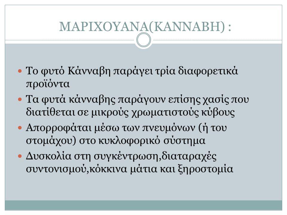 ΜΑΡΙΧΟΥΑΝΑ(KANNABH) :