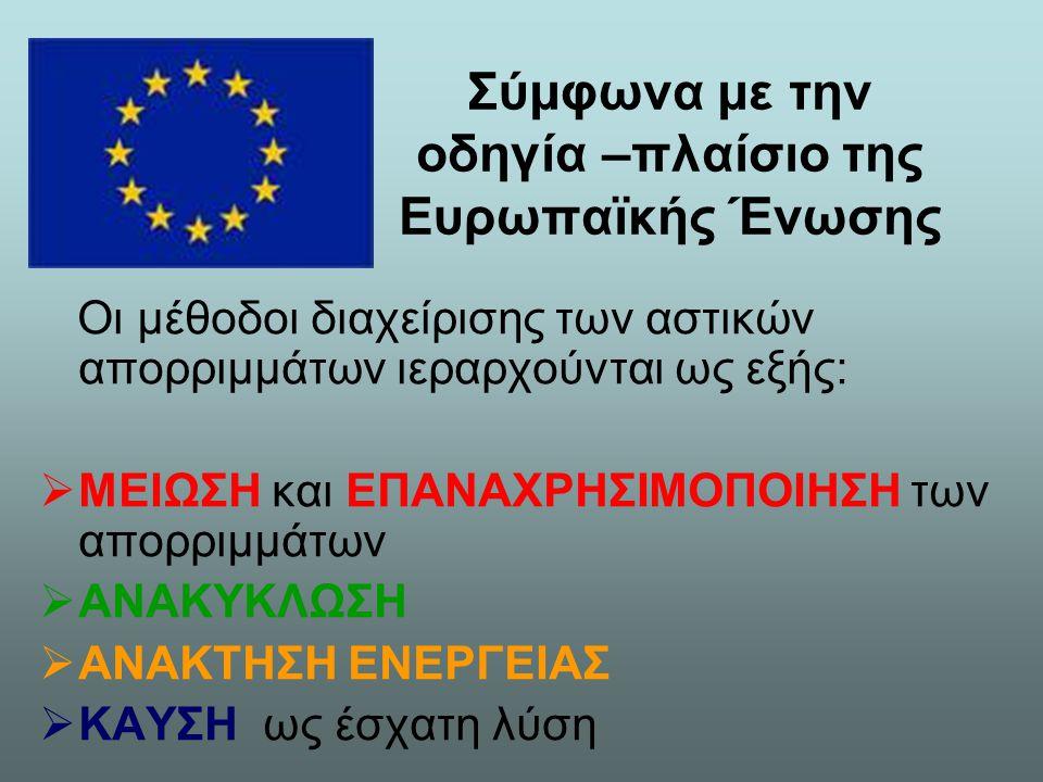 Σύμφωνα με την οδηγία –πλαίσιο της Ευρωπαϊκής Ένωσης