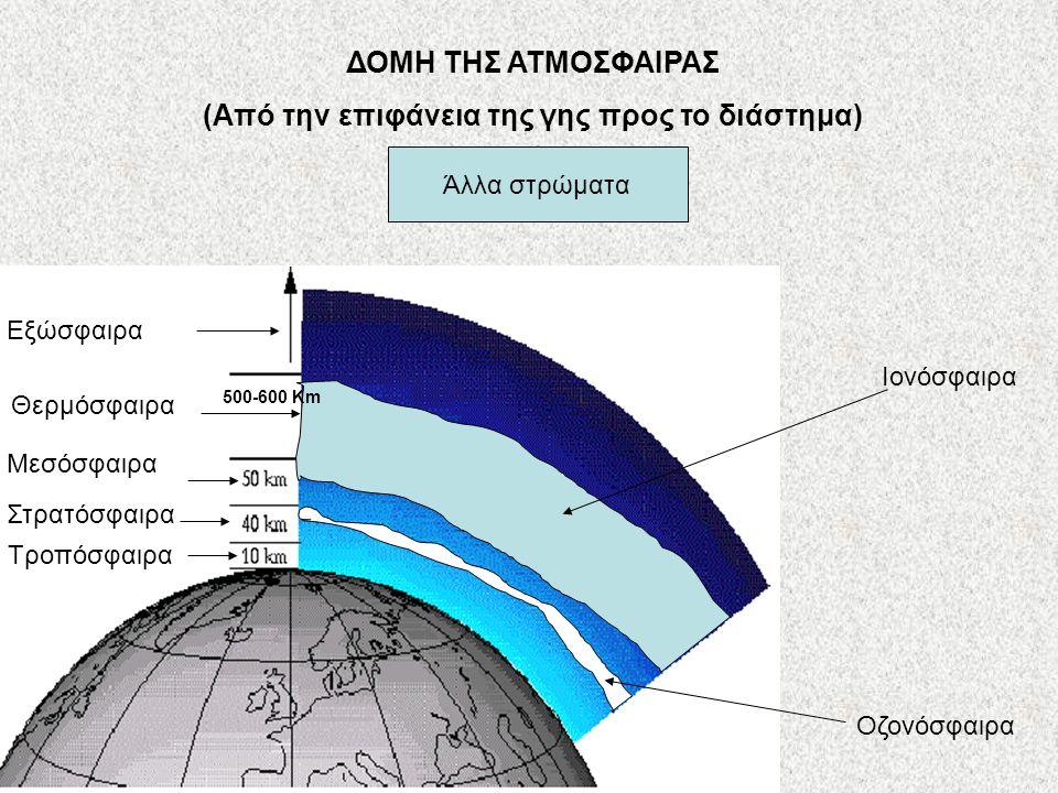 (Από την επιφάνεια της γης προς το διάστημα)