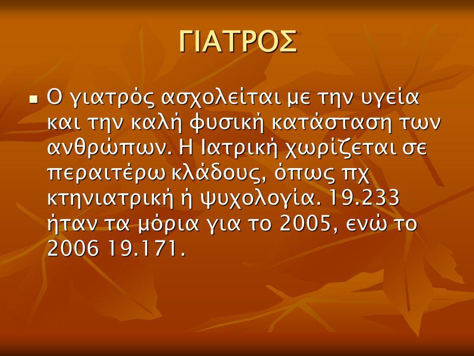 ΓΙΑΤΡΟΣ