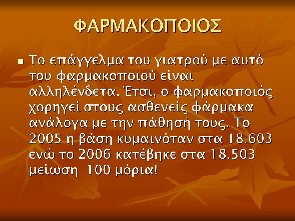 ΦΑΡΜΑΚΟΠΟΙΟΣ