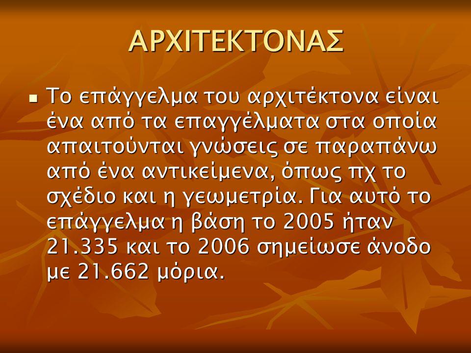 ΑΡΧΙΤΕΚΤΟΝΑΣ