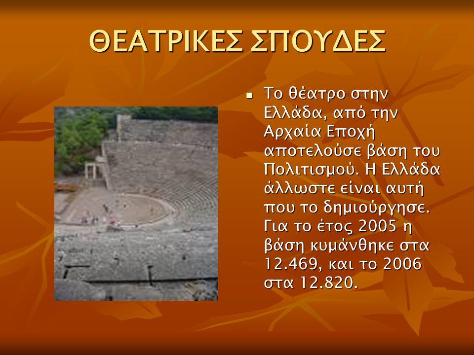 ΘΕΑΤΡΙΚΕΣ ΣΠΟΥΔΕΣ