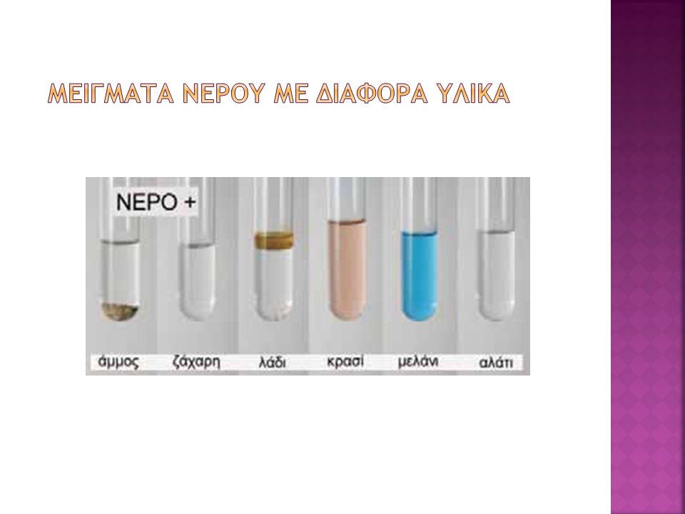 Μειγματα νερου με διαφορα υλικα