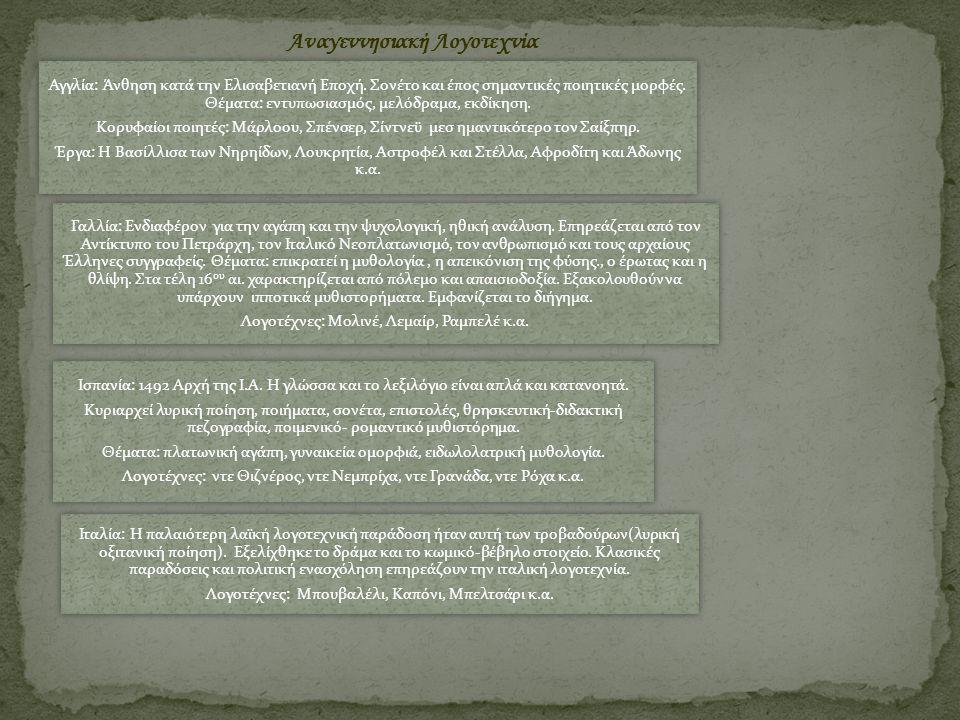Αναγεννησιακή Λογοτεχνία