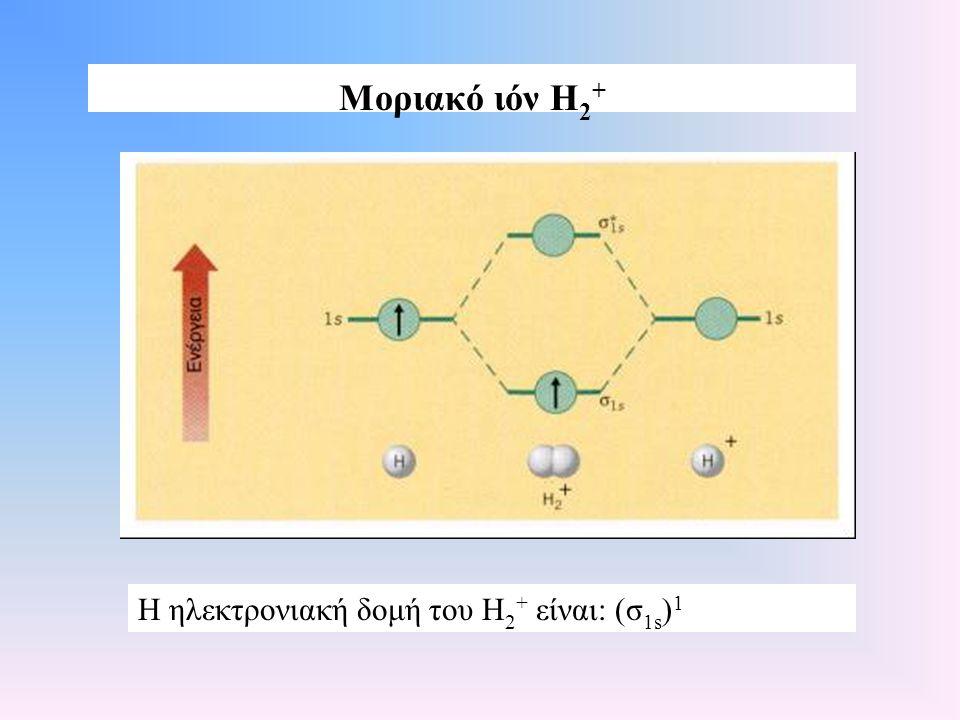Μοριακό ιόν Η2+ Η ηλεκτρονιακή δομή του Η2+ είναι: (σ1s)1